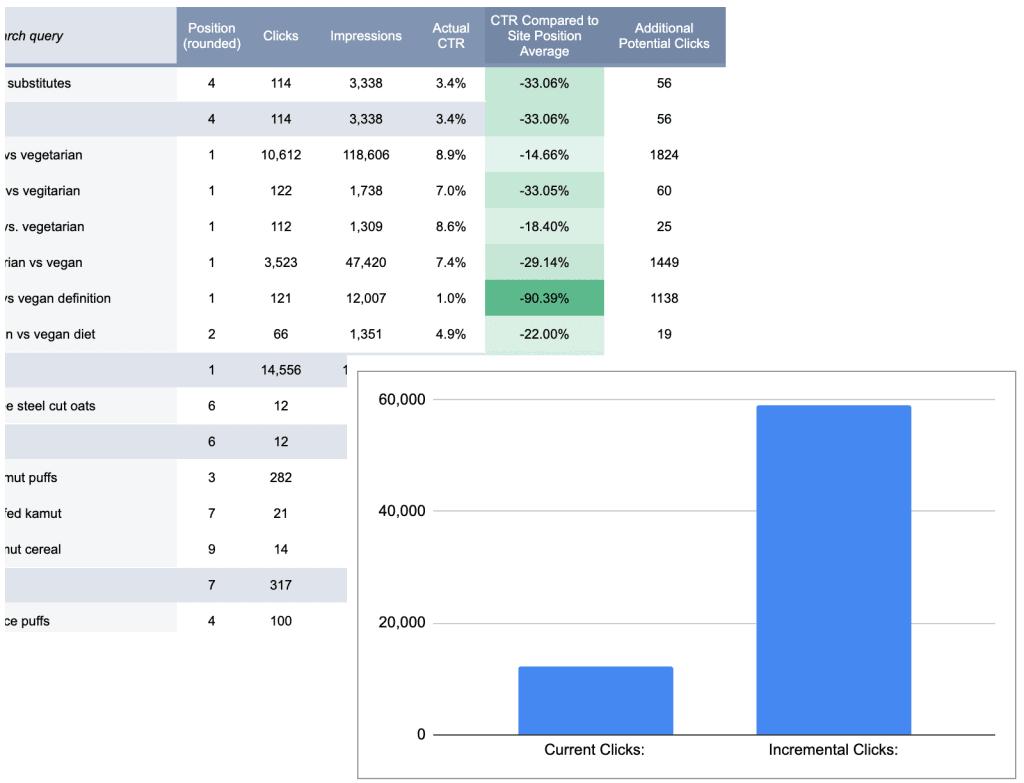 search console optimization report